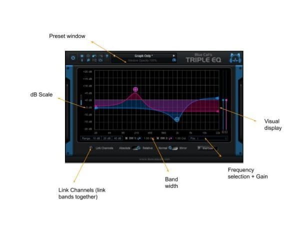 17 Best Free EQ VST Plugins In 2020 For Mixing And Mastering - Blue Cat's Triple EQ Review | MusicGearo.com