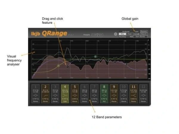 lkjb QRange Review - 17 Best Free EQ VST Plugins | Integraudio.com