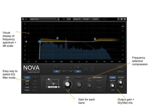 17 Best Free Eq Vst Plugins In 2021 For Mixing And Mastering