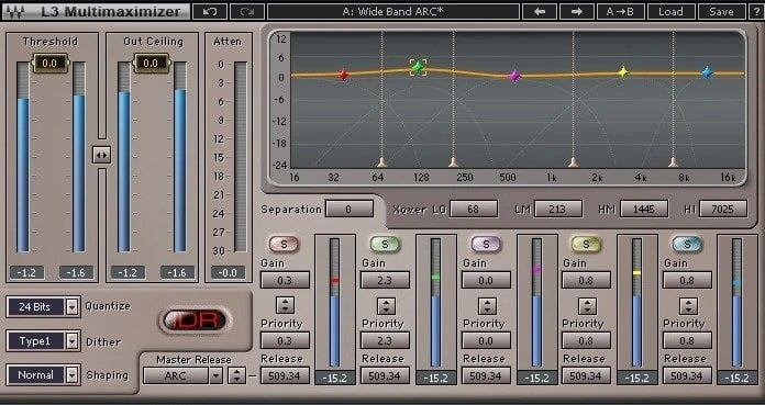 Waves L3 MultiMaximizer Review - 33 Best WAVES Plugins of 2020 | Integraudio.com