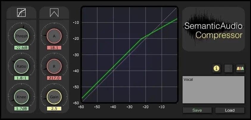 SemanticAudio SAFE Free Compressor Plugin Review - 37 Best Free Vst Compressor Plugins | Integraudio.com