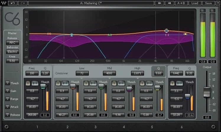 Waves C6 Multiband Compressor Review - 33 Best WAVES Plugins of 2020 | Integraudio.com