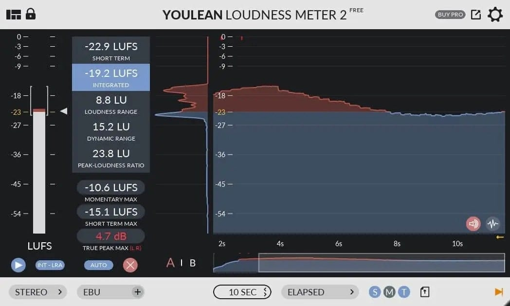 Difference Between LUFS, RMS, True Peak Loudness Meters Explained | Integraudio.com