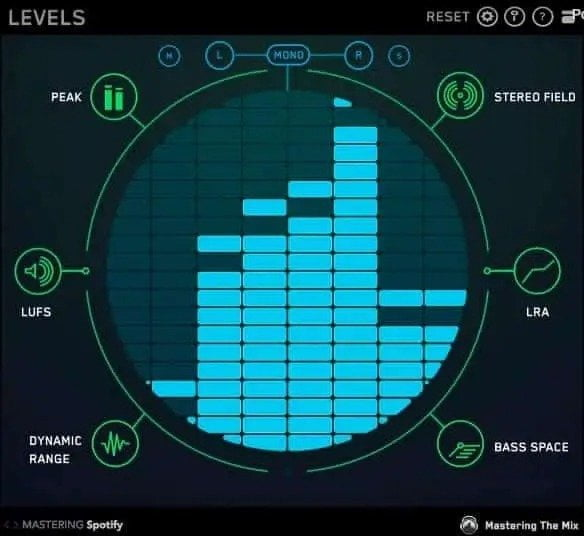LEVELS by MasteringTheMix - Difference Between LUFS, RMS, True Peak Loudness Meters Explained | Integraudio.com