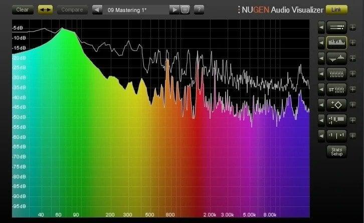 NuGen Visualizer- Top 6 Spectrum Analyzer Plugins Of 2020 - Spectral Analysis Tools | Integraudio.com