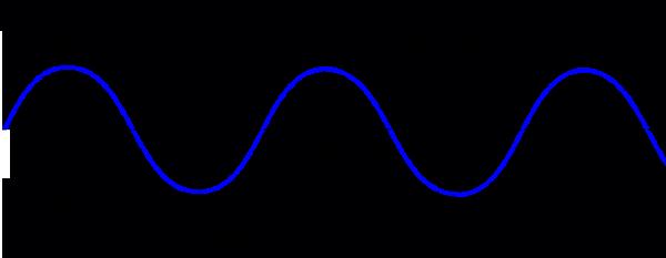 Nomenclature of a waveform