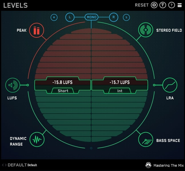 Mastering The Mix LEVELS Review - Top 5 Audio Metering Plugins (LUFS, RMS, LRA, True Peak)   Integraudio.com