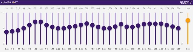 ANWIDA Soft GEQ31V - The 7 Best Graphic EQ Plugins   Integraudio.com
