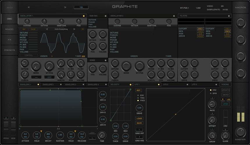 Sporesound Graphite - The 5 Best Free Synth Plugins | Integraudio.com
