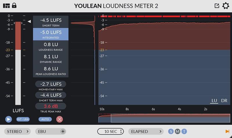 YOULEAN LOUDNESS METER 2 Review - The 4 Best FREE Audio Metering Plugins (LUFS, RMS, LRA, True Peak)   Integraudio.com