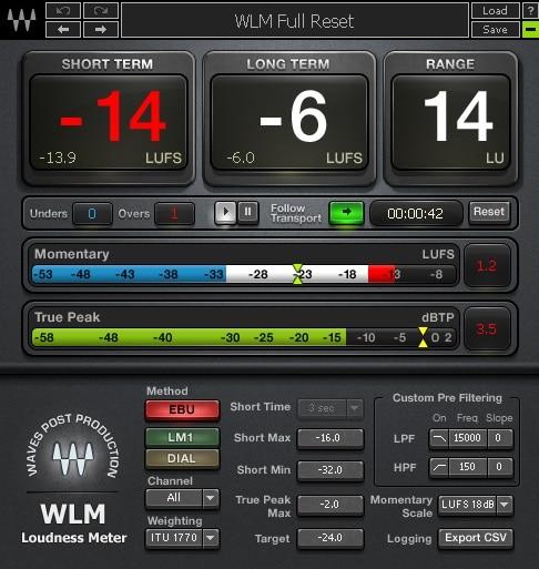 Waves WLM Loudness Meter Review - Top 5 Audio Metering Plugins (LUFS, RMS, LRA, True Peak)   Integraudio.com