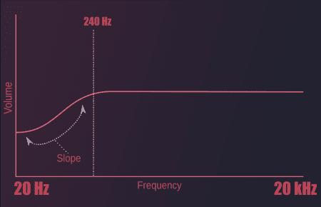 Low Shelf | integraudio.com