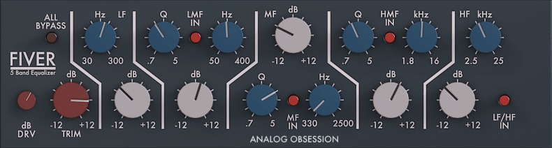 Analog Obsession FIVER Review - Top 10 Free EQ Plugins | Integraudio.com