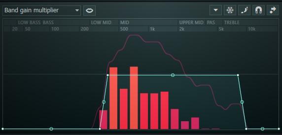 FL Studio Vocodex - What Is Vocoder & How Does It Work? | Integraudio.com