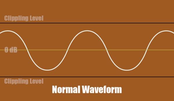 Normal Waveform | integraudio.com