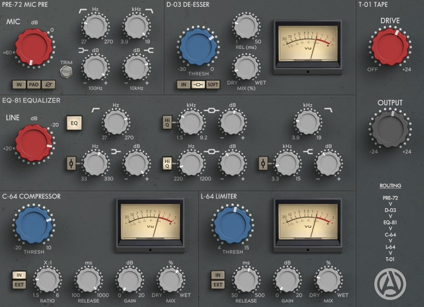 Analog Obsession CHANNEV - Top 7 Channel Strip Plugins (And 3 Best Free Plugins)   Integraudio.com